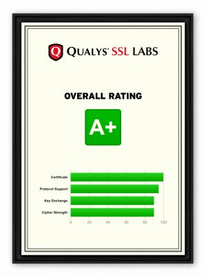 TiragesPro obtient la note A+ au test securite SSL - Note A+ au test securite SSL Qualys SSL Labs - BLOG